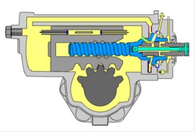 steering tipe integral