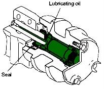 struktur carrier roller