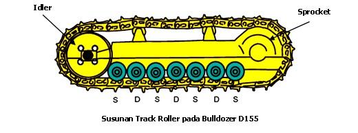 track roller d155