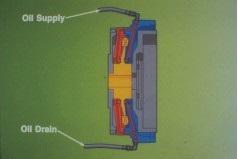 brake saver lubrication