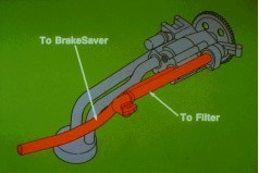 brake saver oil pump