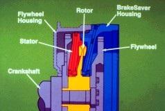 brakesaver component