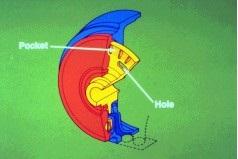 brakesaver rotor