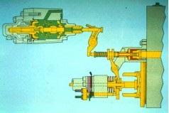 fuel ratio controloperation