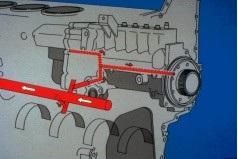 fuel system lubrication