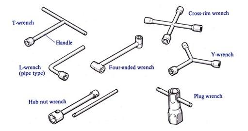 kunci socket dengan handle