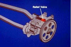 oil pump relief valve