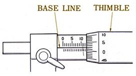 pembacaan micrometer