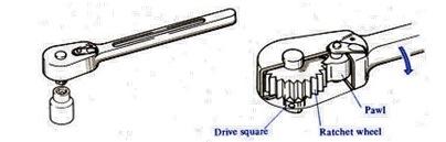 rachet handle