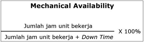 mechanical availability